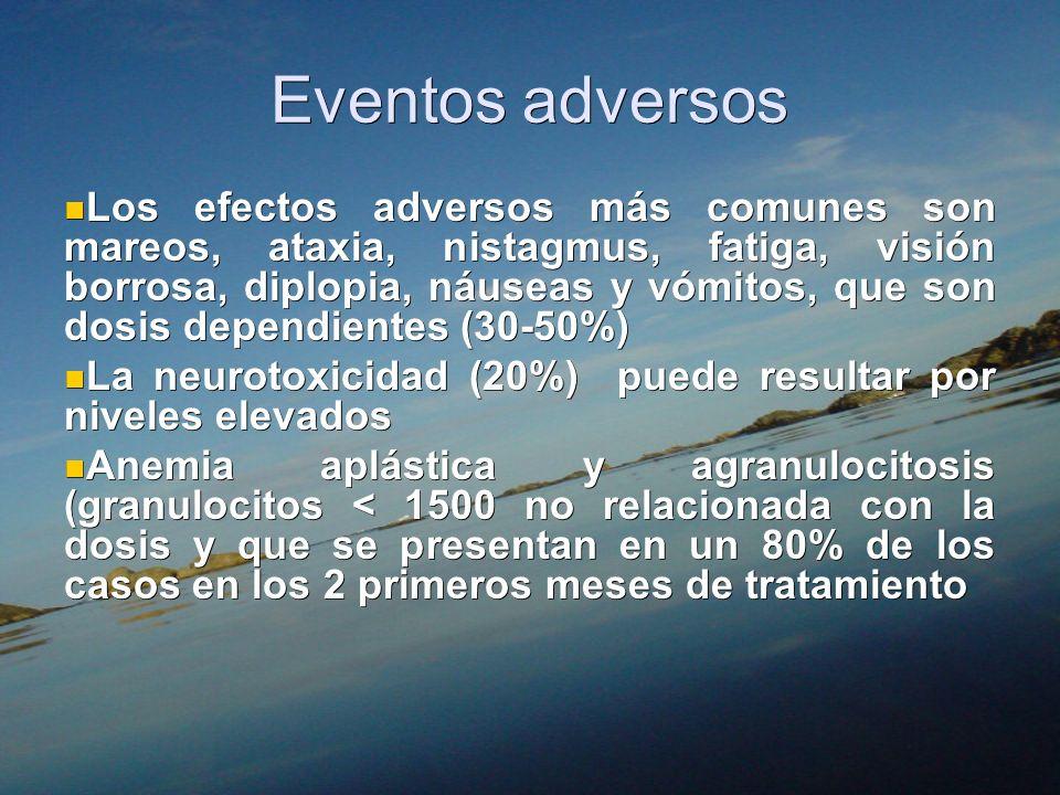 Eventos adversos Los efectos adversos más comunes son mareos, ataxia, nistagmus, fatiga, visión borrosa, diplopia, náuseas y vómitos, que son dosis de