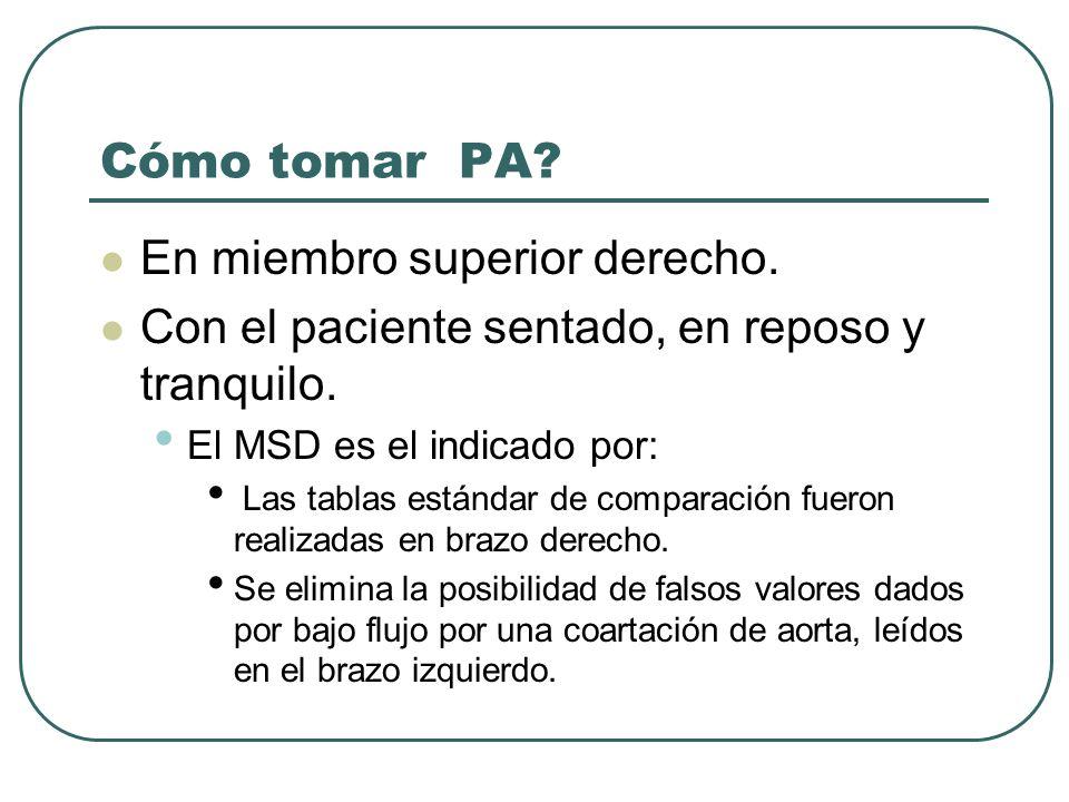 Cómo tomar PA? En miembro superior derecho. Con el paciente sentado, en reposo y tranquilo. El MSD es el indicado por: Las tablas estándar de comparac