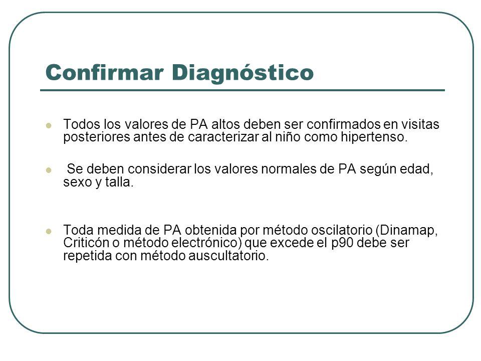 Confirmar Diagnóstico Todos los valores de PA altos deben ser confirmados en visitas posteriores antes de caracterizar al niño como hipertenso. Se deb