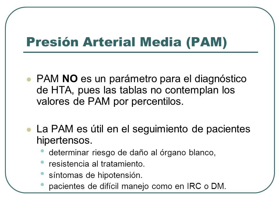 Presión Arterial Media (PAM) PAM NO es un parámetro para el diagnóstico de HTA, pues las tablas no contemplan los valores de PAM por percentilos. La P