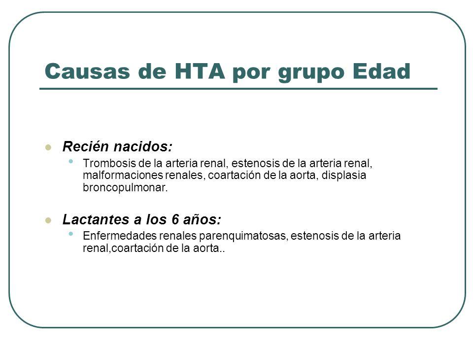 Causas de HTA por grupo Edad Recién nacidos: Trombosis de la arteria renal, estenosis de la arteria renal, malformaciones renales, coartación de la ao