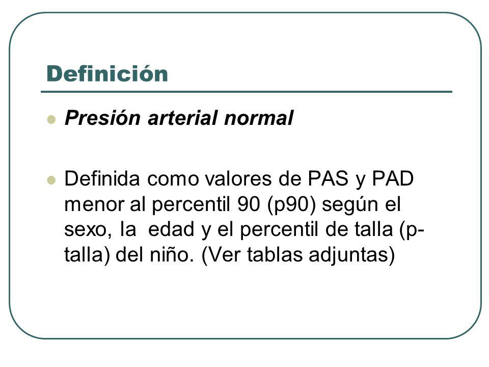 Definición Presión arterial normal Definida como valores de PAS y PAD menor al percentil 90 (p90) según el sexo, la edad y el percentil de talla (p- t