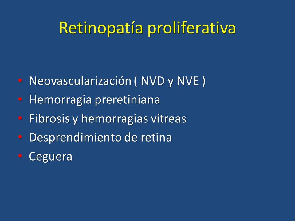 Retinopatía proliferativa Neovascularización ( NVD y NVE ) Neovascularización ( NVD y NVE ) Hemorragia preretiniana Hemorragia preretiniana Fibrosis y
