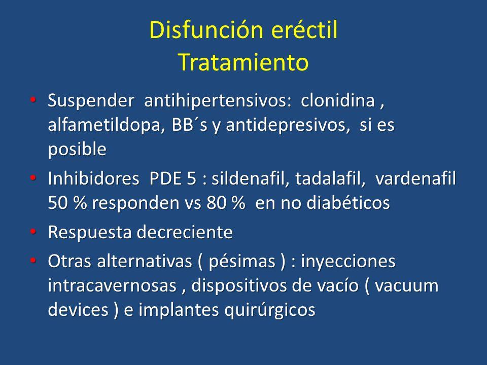 Disfunción eréctil Tratamiento Suspender antihipertensivos: clonidina, alfametildopa, BB´s y antidepresivos, si es posible Suspender antihipertensivos