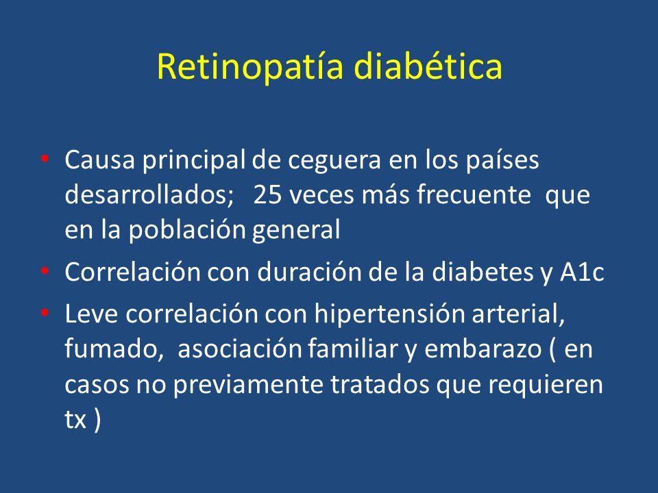 Retinopatía diabética Causa principal de ceguera en los países desarrollados; 25 veces más frecuente que en la población general Correlación con durac