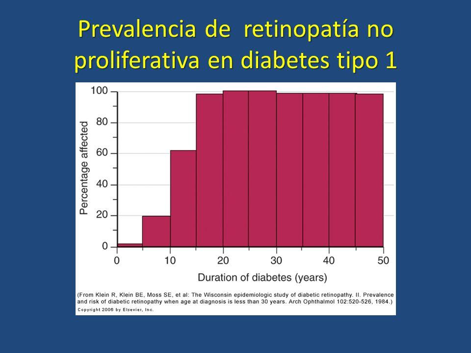 Prevalencia de retinopatía no proliferativa en diabetes tipo 1