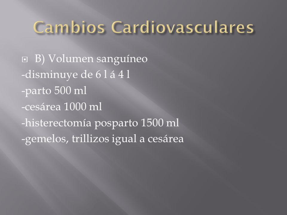 B) Volumen sanguíneo -disminuye de 6 l á 4 l -parto 500 ml -cesárea 1000 ml -histerectomía posparto 1500 ml -gemelos, trillizos igual a cesárea