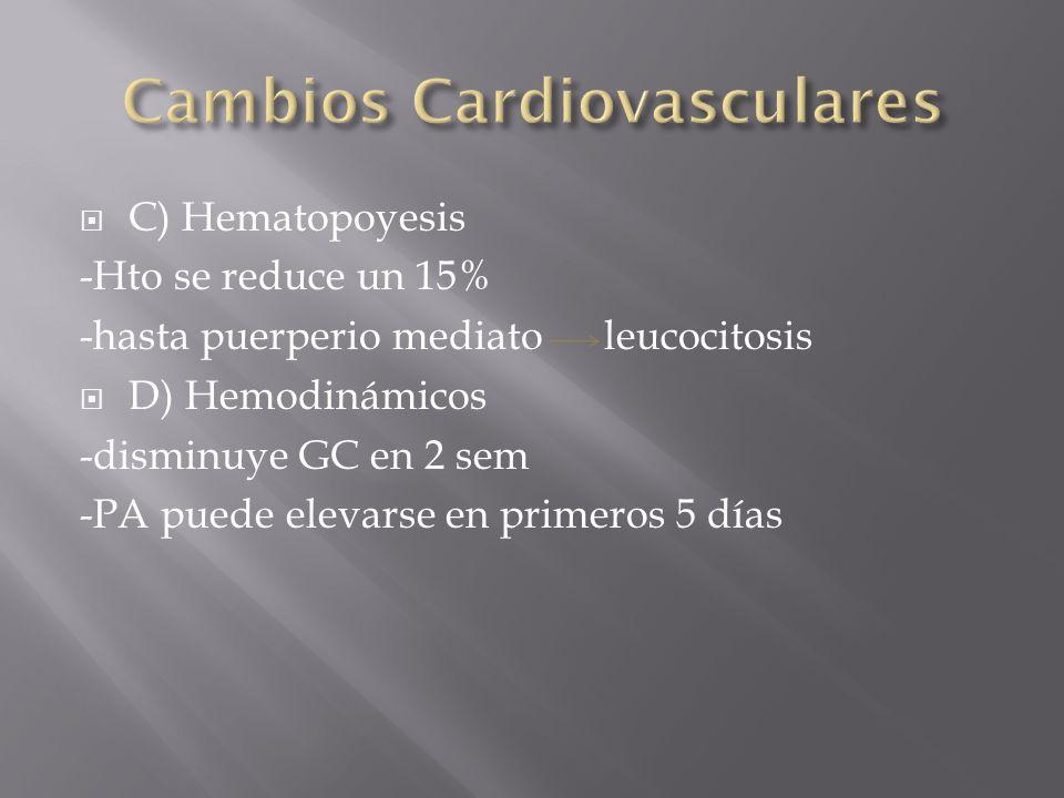 C) Hematopoyesis -Hto se reduce un 15% -hasta puerperio mediato leucocitosis D) Hemodinámicos -disminuye GC en 2 sem -PA puede elevarse en primeros 5