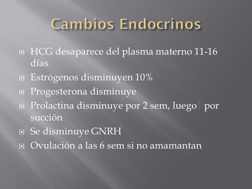 HCG desaparece del plasma materno 11-16 días Estrógenos disminuyen 10% Progesterona disminuye Prolactina disminuye por 2 sem, luego por succión Se dis