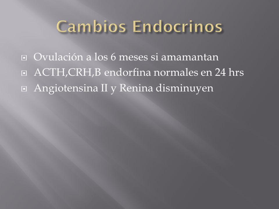 Ovulación a los 6 meses si amamantan ACTH,CRH,B endorfina normales en 24 hrs Angiotensina II y Renina disminuyen