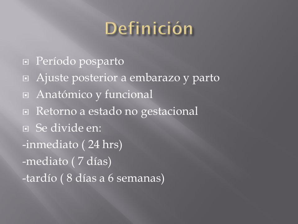 Involución uterina -paso de 1 Kg a 70 grs -posparto inmediato a nivel umbilical -a los 7 días a nivel suprapúbico -concluye a las 6 semanas -entuertos ( contracciones miometrales)
