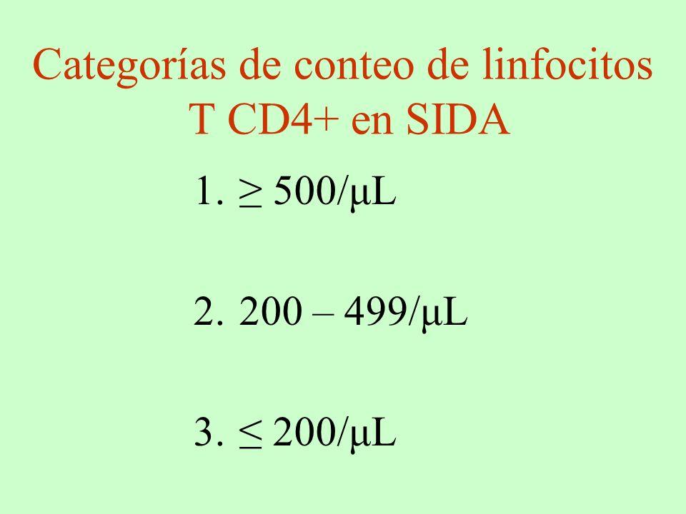 Categorías de conteo de linfocitos T CD4+ en SIDA 1. 500/μL 2.200 – 499/μL 3. 200/μL