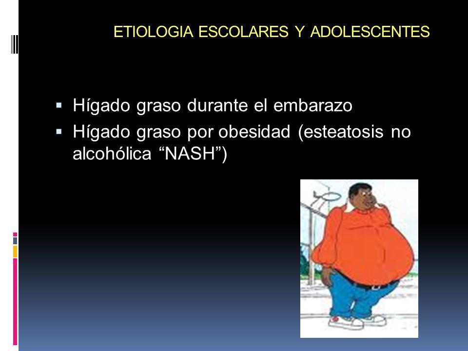 ETIOLOGIA ESCOLARES Y ADOLESCENTES Hígado graso durante el embarazo Hígado graso por obesidad (esteatosis no alcohólica NASH)