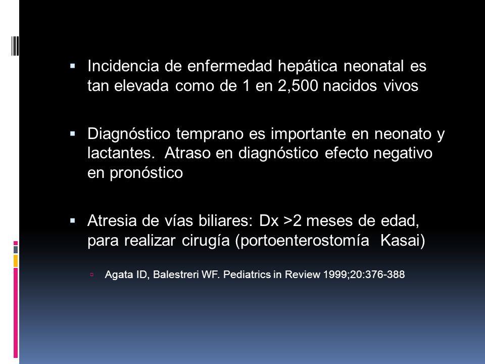 Incidencia de enfermedad hepática neonatal es tan elevada como de 1 en 2,500 nacidos vivos Diagnóstico temprano es importante en neonato y lactantes.