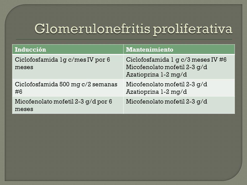 InducciónMantenimiento Ciclofosfamida 1g c/mes IV por 6 meses Ciclofosfamida 1 g c/3 meses IV #6 Micofenolato mofetil 2-3 g/d Azatioprina 1-2 mg/d Cic