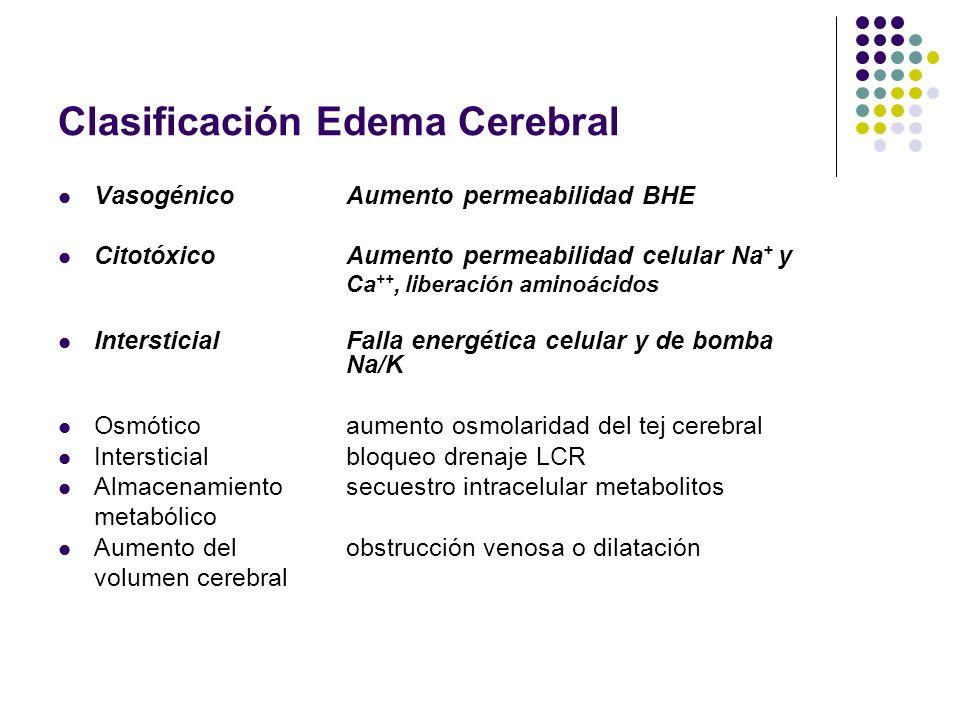 Clasificación Edema Cerebral Vasogénico Aumento permeabilidad BHE Citotóxico Aumento permeabilidad celular Na + y Ca ++, liberación aminoácidos Inters