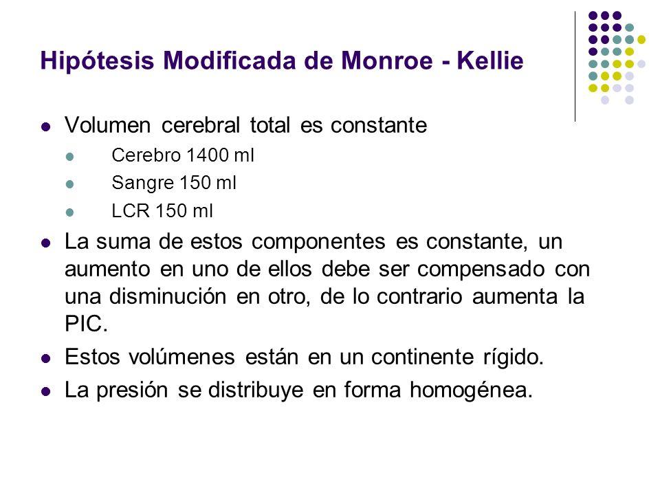 Hipótesis Modificada de Monroe - Kellie Volumen cerebral total es constante Cerebro 1400 ml Sangre 150 ml LCR 150 ml La suma de estos componentes es c