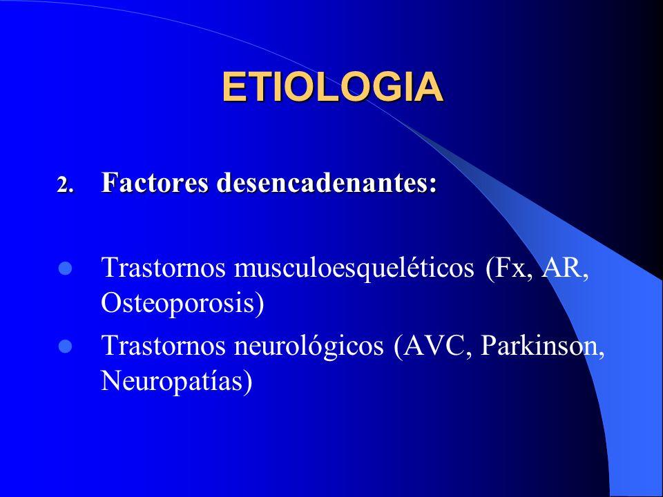 ETIOLOGIA 2. Factores desencadenantes: Trastornos musculoesqueléticos (Fx, AR, Osteoporosis) Trastornos neurológicos (AVC, Parkinson, Neuropatías)