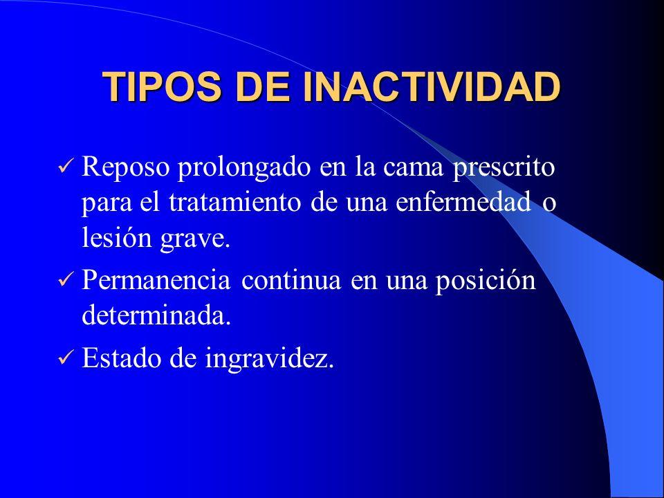 TIPOS DE INACTIVIDAD Reposo prolongado en la cama prescrito para el tratamiento de una enfermedad o lesión grave. Permanencia continua en una posición