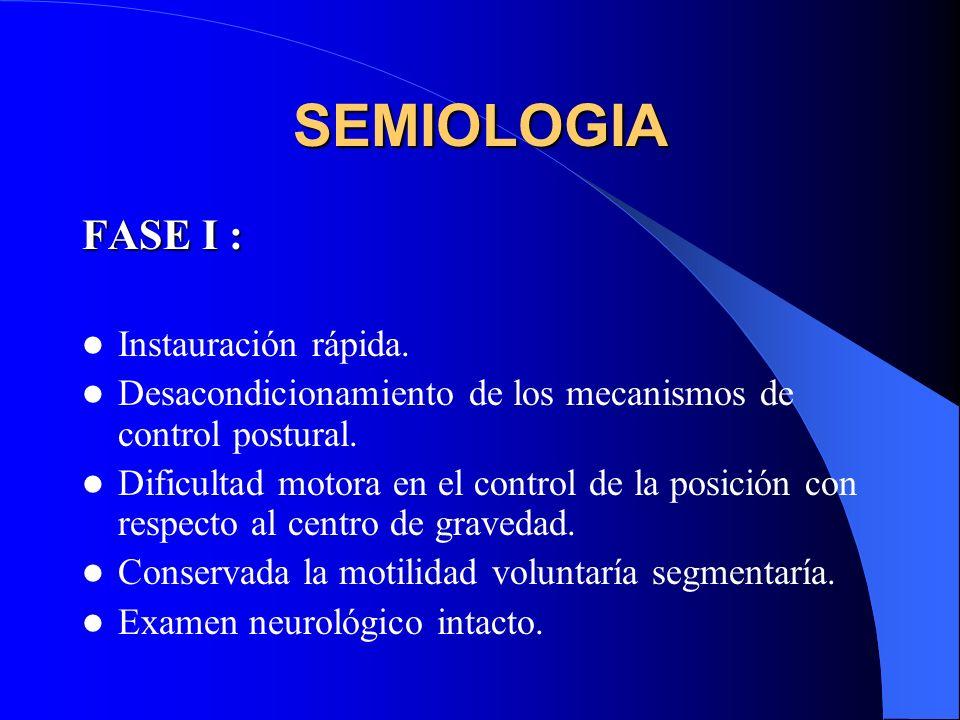 SEMIOLOGIA FASE I : Instauración rápida. Desacondicionamiento de los mecanismos de control postural. Dificultad motora en el control de la posición co