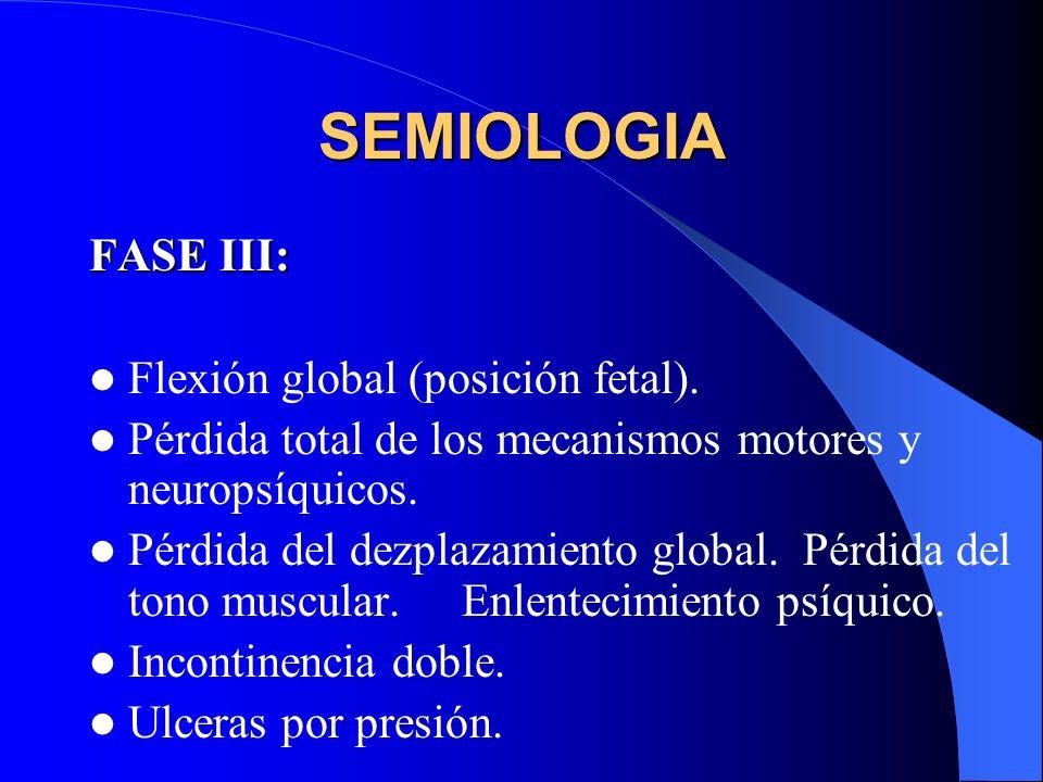 SEMIOLOGIA FASE III: Flexión global (posición fetal). Pérdida total de los mecanismos motores y neuropsíquicos. Pérdida del dezplazamiento global. Pér