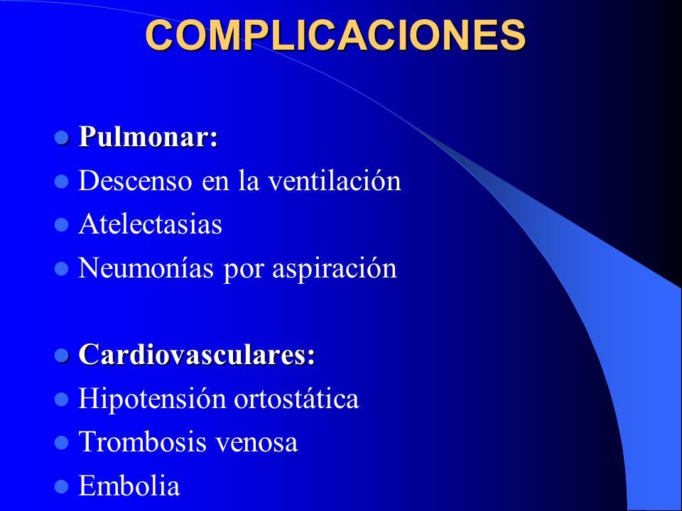 COMPLICACIONES Pulmonar: Pulmonar: Descenso en la ventilación Atelectasias Neumonías por aspiración Cardiovasculares: Cardiovasculares: Hipotensión or