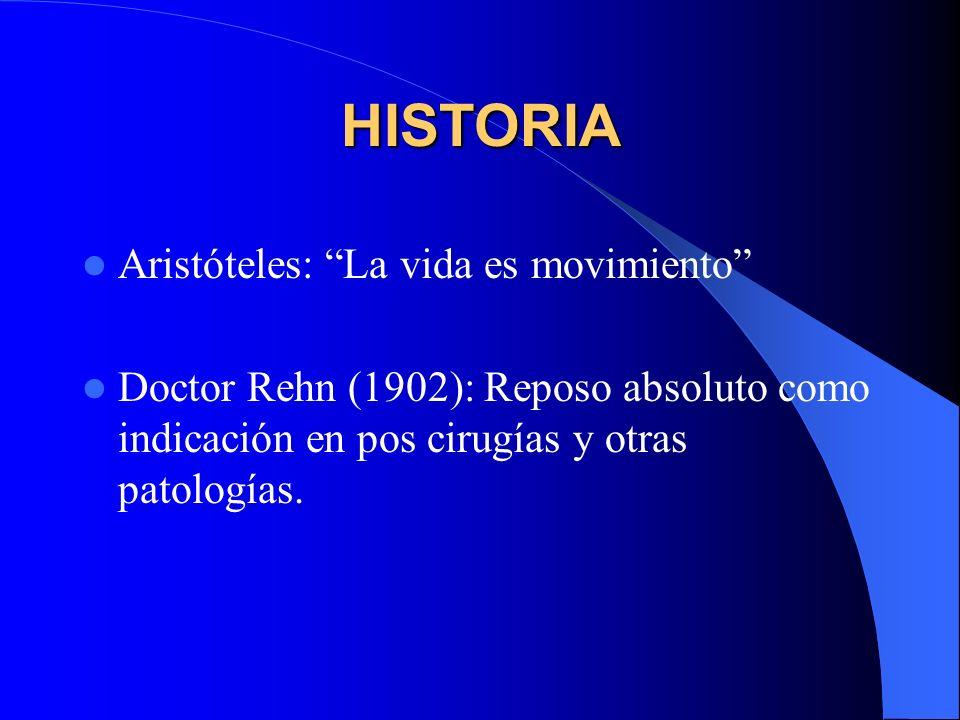HISTORIA Aristóteles: La vida es movimiento Doctor Rehn (1902): Reposo absoluto como indicación en pos cirugías y otras patologías.