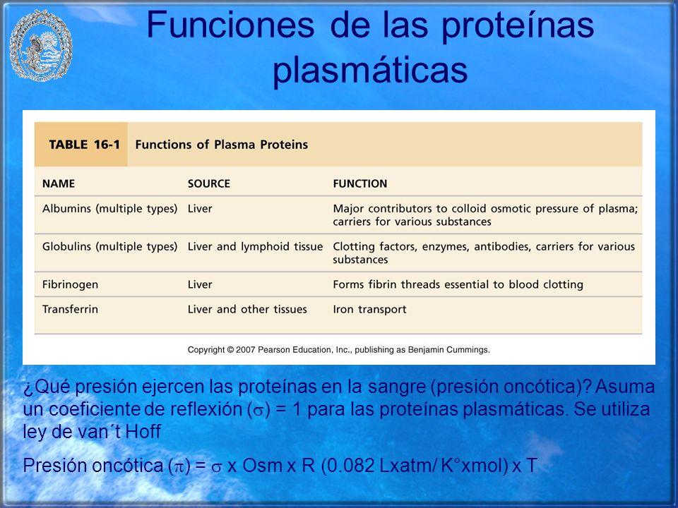 Funciones de las proteínas plasmáticas ¿Qué presión ejercen las proteínas en la sangre (presión oncótica)? Asuma un coeficiente de reflexión ( ) = 1 p