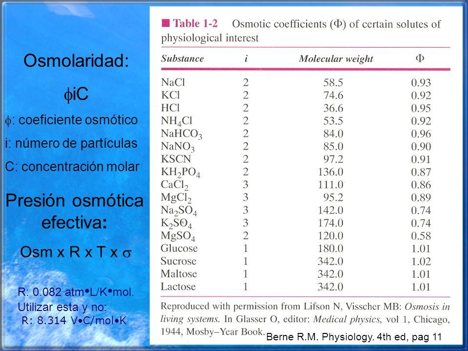Berne R.M. Physiology. 4th ed, pag 11 Osmolaridad: iC : coeficiente osmótico i: número de partículas C: concentración molar Presión osmótica efectiva: