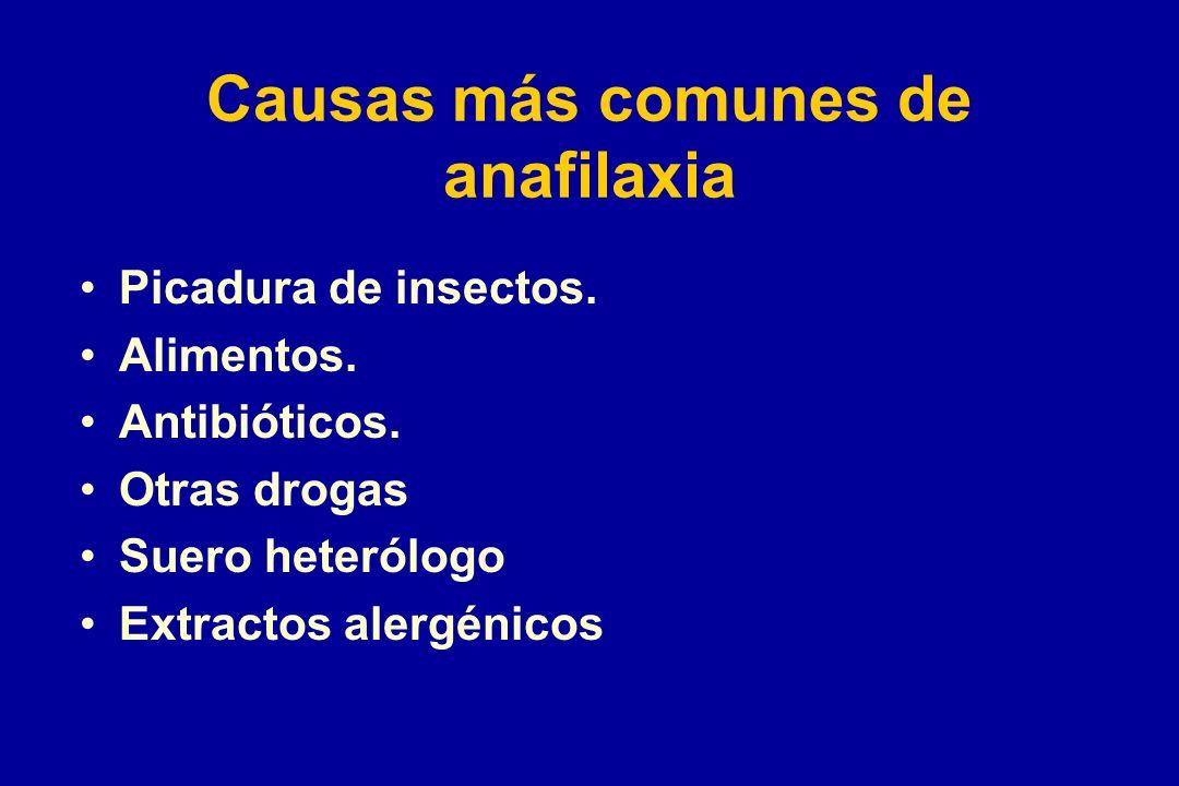 Causas más comunes de anafilaxia Picadura de insectos. Alimentos. Antibióticos. Otras drogas Suero heterólogo Extractos alergénicos