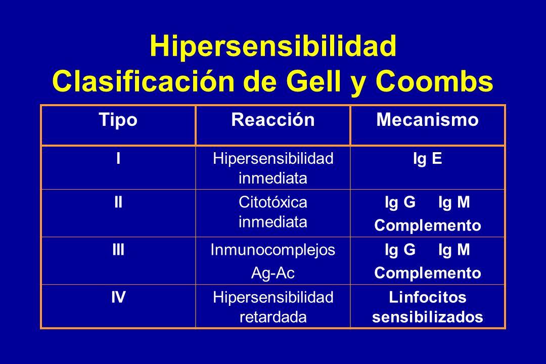 Hipersensibilidad Clasificación de Gell y Coombs TipoReacciónMecanismo IHipersensibilidad inmediata Ig E IICitotóxica inmediata Ig G Ig M Complemento