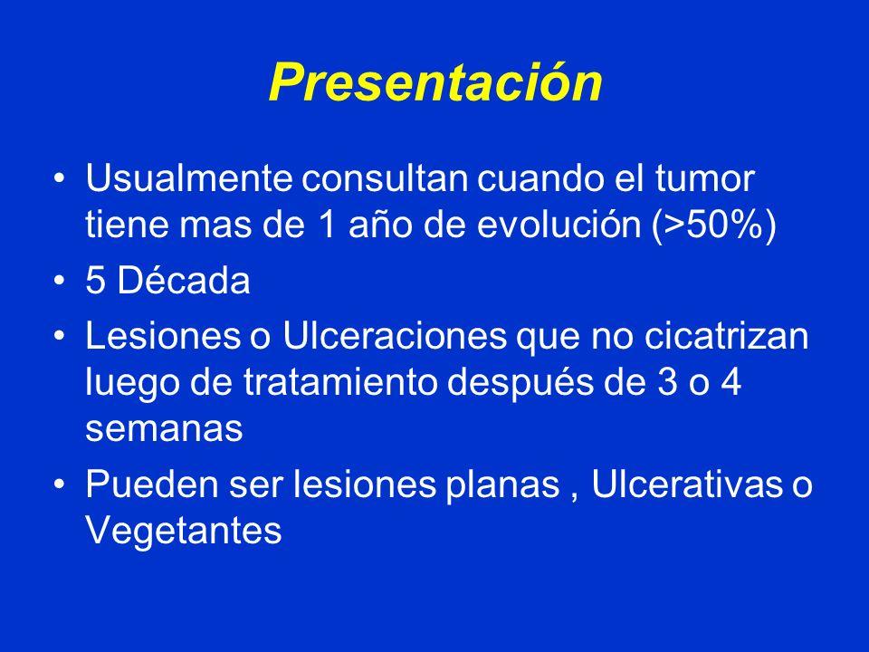 Presentación Dolor, Secreción y Sangrado 58% Adenopatías Inguinales al momento del Diagnostico: - 45% Metastásicas - 55% Inflamatorias
