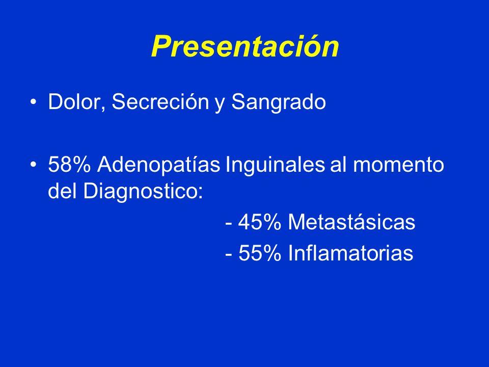 Lesiones Potencialmente Malignas BALANOPOSTITIS