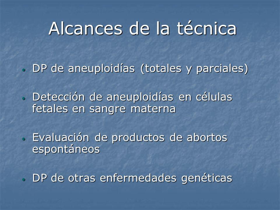 Alcances de la técnica DP de aneuploidías (totales y parciales) DP de aneuploidías (totales y parciales) Detección de aneuploidías en células fetales