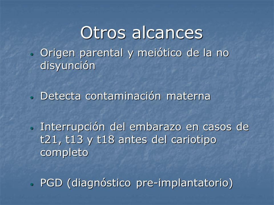 Otros alcances Origen parental y meiótico de la no disyunción Origen parental y meiótico de la no disyunción Detecta contaminación materna Detecta con
