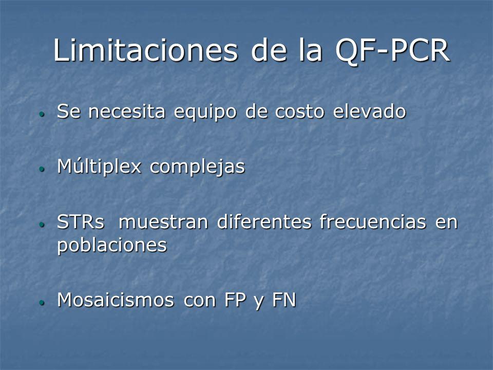 Limitaciones de la QF-PCR Se necesita equipo de costo elevado Se necesita equipo de costo elevado Múltiplex complejas Múltiplex complejas STRs muestra