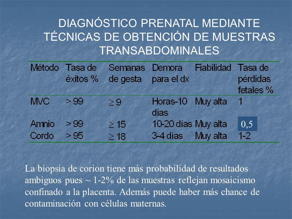 DIAGNÓSTICO PRENATAL MEDIANTE TÉCNICAS DE OBTENCIÓN DE MUESTRAS TRANSABDOMINALES 0,5 La biopsia de corion tiene más probabilidad de resultados ambiguo