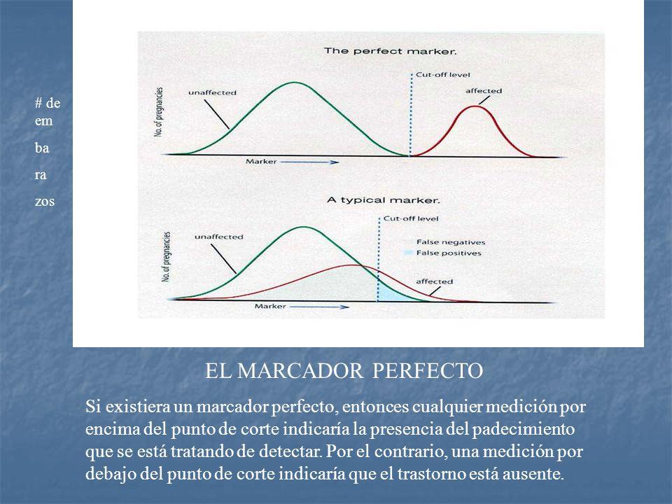 Cut-off level o punto de corte marcador # de em ba ra zos No afectados afectados EL MARCADOR PERFECTO Si existiera un marcador perfecto, entonces cual