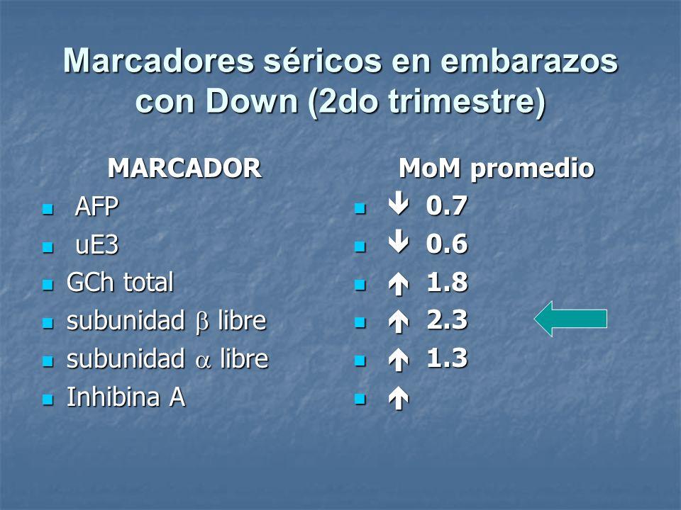 Marcadores séricos en embarazos con Down (2do trimestre) MARCADOR AFP AFP uE3 uE3 GCh total GCh total subunidad libre subunidad libre Inhibina A Inhib