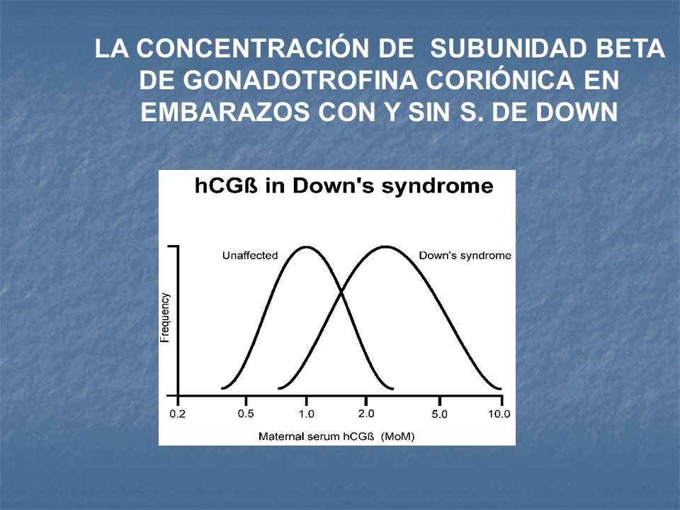 LA CONCENTRACIÓN DE SUBUNIDAD BETA DE GONADOTROFINA CORIÓNICA EN EMBARAZOS CON Y SIN S. DE DOWN