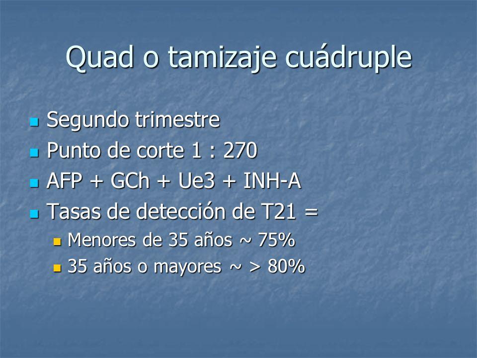 Quad o tamizaje cuádruple Segundo trimestre Segundo trimestre Punto de corte 1 : 270 Punto de corte 1 : 270 AFP + GCh + Ue3 + INH-A AFP + GCh + Ue3 +