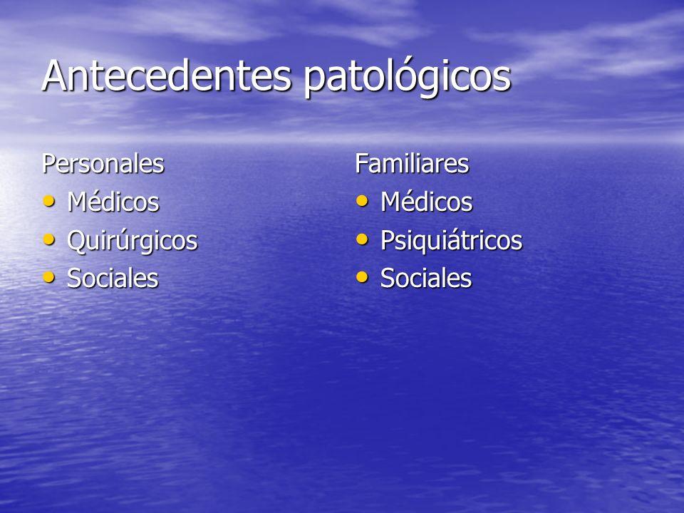 Antecedentes patológicos Personales Médicos Médicos Quirúrgicos Quirúrgicos Sociales SocialesFamiliares Médicos Médicos Psiquiátricos Psiquiátricos Sociales Sociales