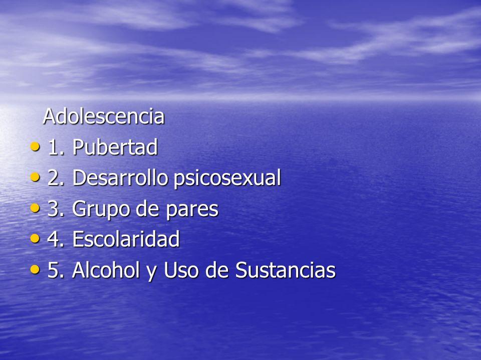 Adolescencia Adolescencia 1. Pubertad 1. Pubertad 2. Desarrollo psicosexual 2. Desarrollo psicosexual 3. Grupo de pares 3. Grupo de pares 4. Escolarid