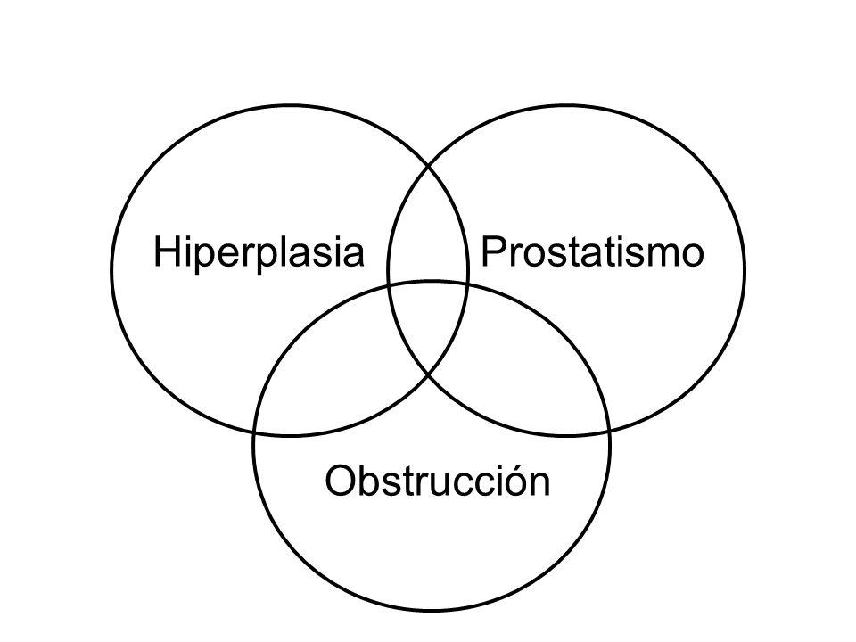 Hiperplasia Prostática Objetivos 1.Conocer la prevalencia de la hiperplasia prostática.