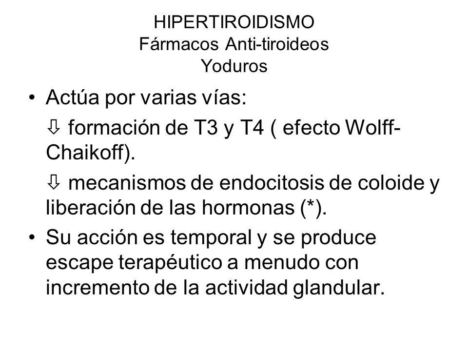 HIPERTIROIDISMO Fármacos Anti-tiroideos Yoduros Actúa por varias vías: formación de T3 y T4 ( efecto Wolff- Chaikoff). mecanismos de endocitosis de co