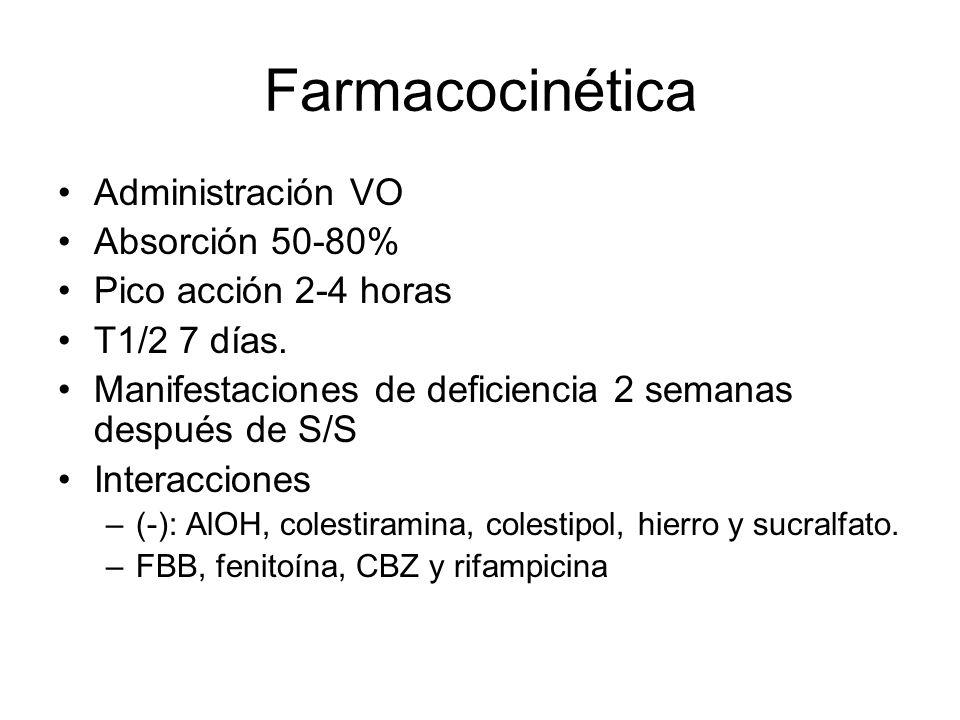 Farmacocinética Administración VO Absorción 50-80% Pico acción 2-4 horas T1/2 7 días. Manifestaciones de deficiencia 2 semanas después de S/S Interacc