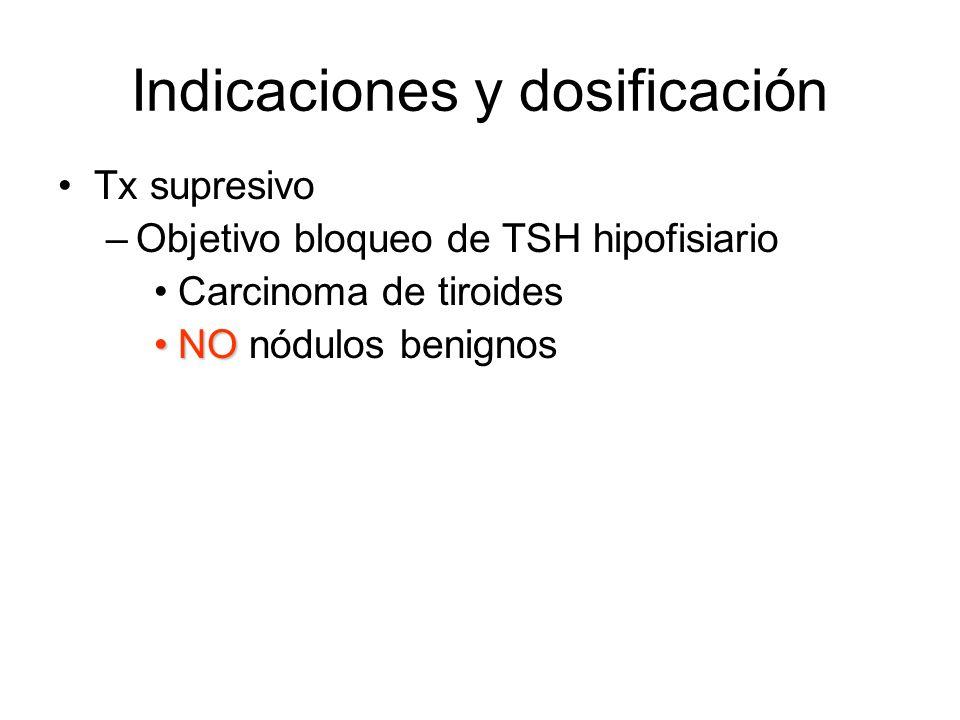 Indicaciones y dosificación Tx supresivo –Objetivo bloqueo de TSH hipofisiario Carcinoma de tiroides NONO nódulos benignos