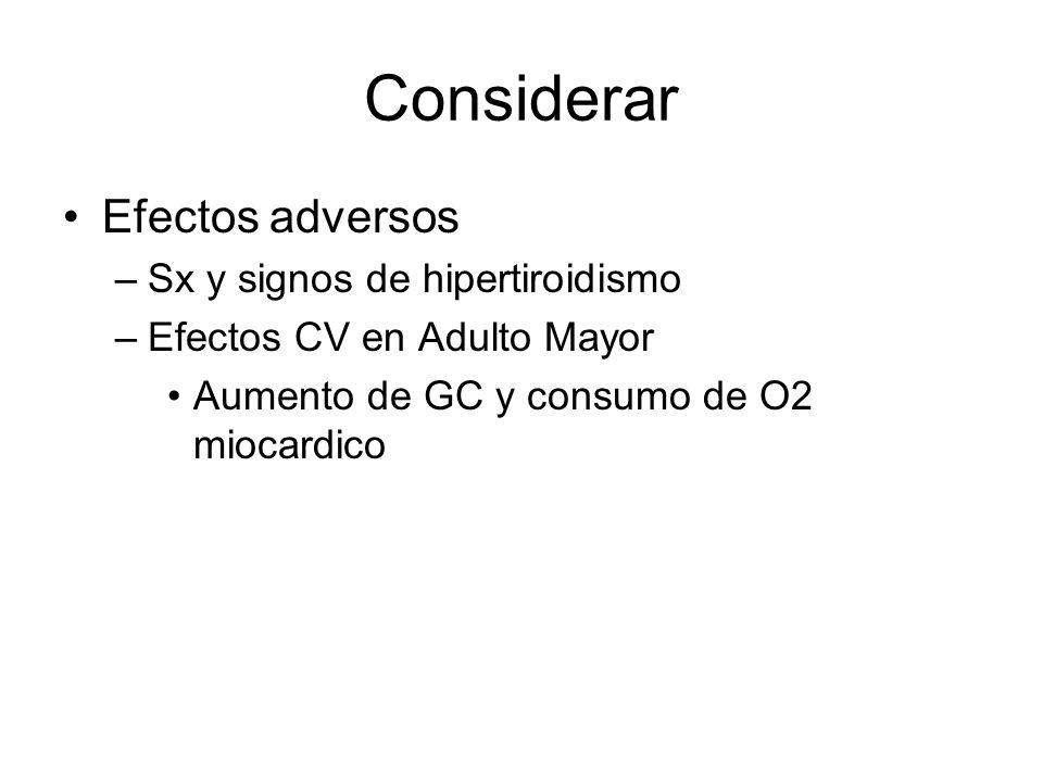 Considerar Efectos adversos –Sx y signos de hipertiroidismo –Efectos CV en Adulto Mayor Aumento de GC y consumo de O2 miocardico