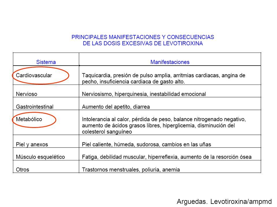 Arguedas. Levotiroxina/ampmd