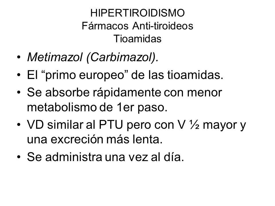 HIPERTIROIDISMO Fármacos Anti-tiroideos Tioamidas Metimazol (Carbimazol). El primo europeo de las tioamidas. Se absorbe rápidamente con menor metaboli